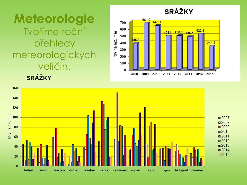 Meteorologie Tvoříme roční přehledy meteorologických veličin.
