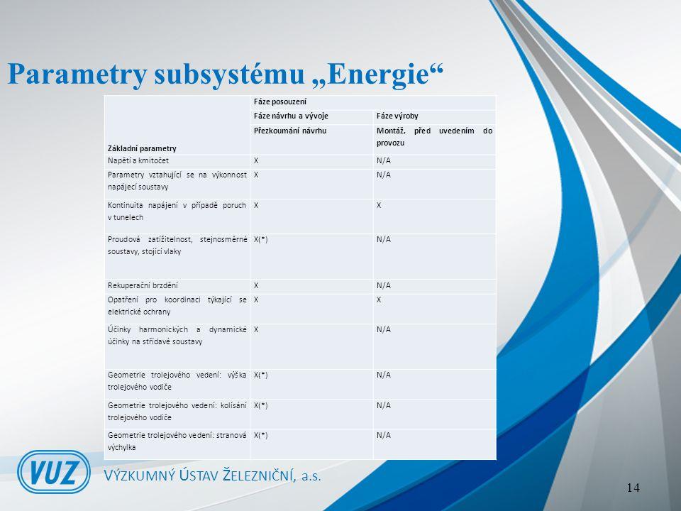 """Parametry subsystému """"Energie V ÝZKUMNÝ Ú STAV Ž ELEZNIČNÍ, a.s."""