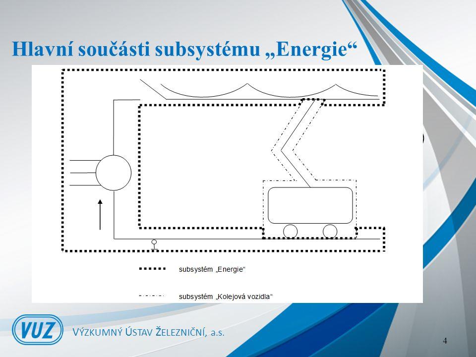 """Hlavní součásti subsystému """"Energie V ÝZKUMNÝ Ú STAV Ž ELEZNIČNÍ, a.s."""