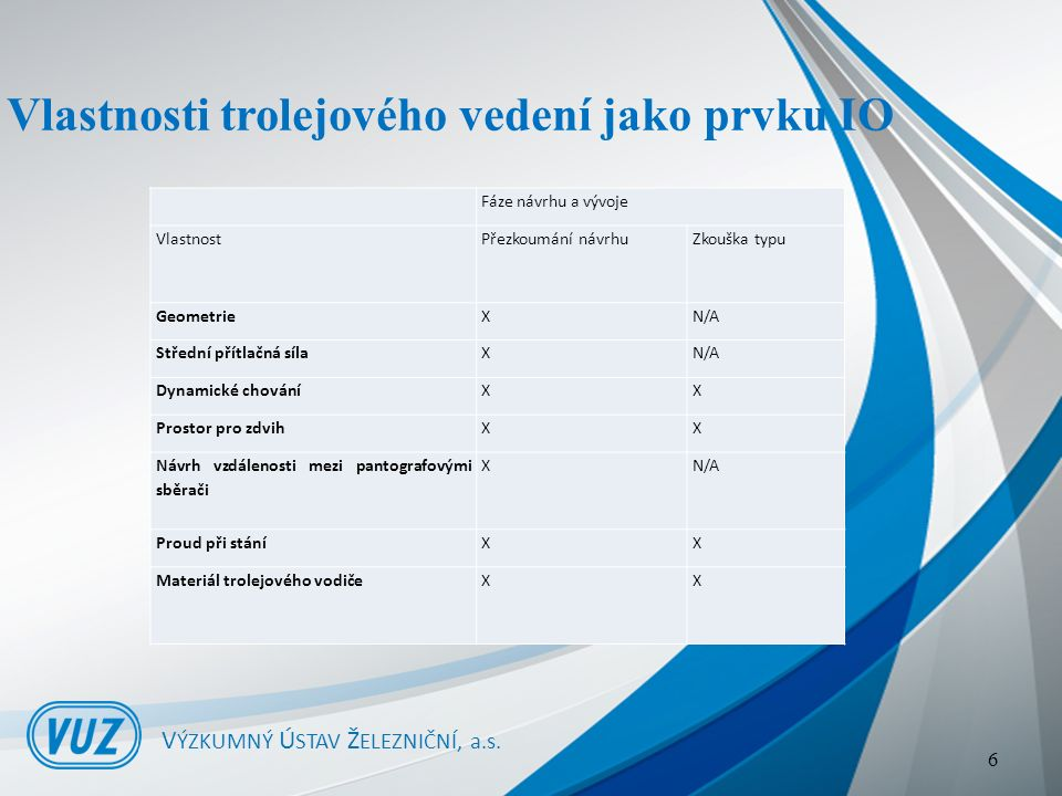 Vlastnosti trolejového vedení jako prvku IO V ÝZKUMNÝ Ú STAV Ž ELEZNIČNÍ, a.s.