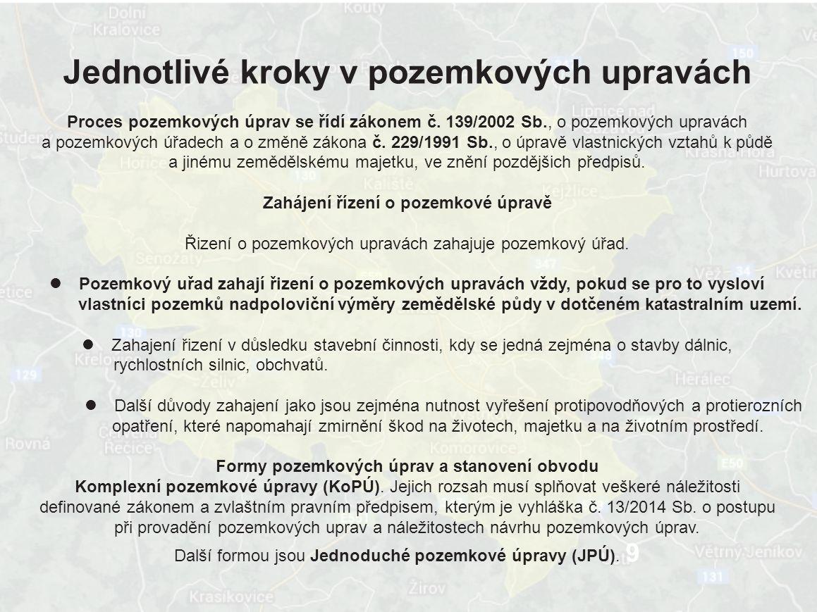 Jednotlivé kroky v pozemkových upravách Proces pozemkových úprav se řídí zákonem č.
