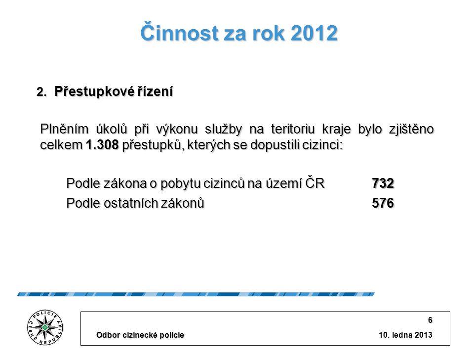 10. ledna 2013 Odbor cizinecké policie 6 Činnost za rok 2012 Plněním úkolů při výkonu služby na teritoriu kraje bylo zjištěno celkem 1.308 přestupků,