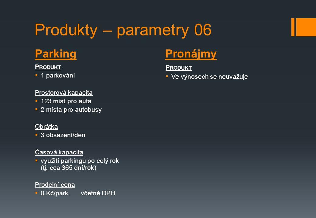 ParkingPronájmy Produkty – parametry 06 P RODUKT  1 parkování Prostorová kapacita  123 míst pro auta  2 místa pro autobusy Obrátka  3 obsazení/den Časová kapacita  využití parkingu po celý rok (tj.