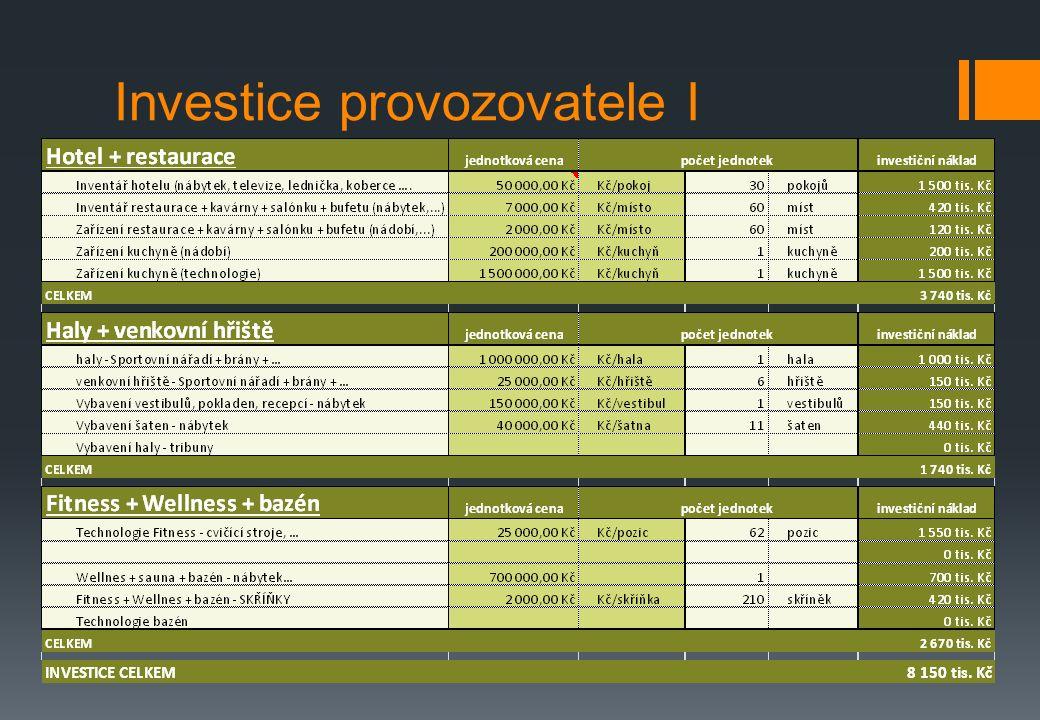 Investice provozovatele I