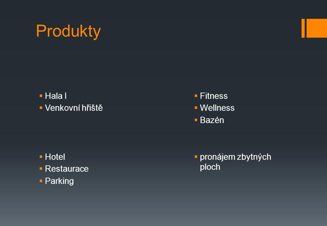 Produkty  Hala I  Venkovní hřiště  Hotel  Restaurace  Parking  Fitness  Wellness  Bazén  pronájem zbytných ploch