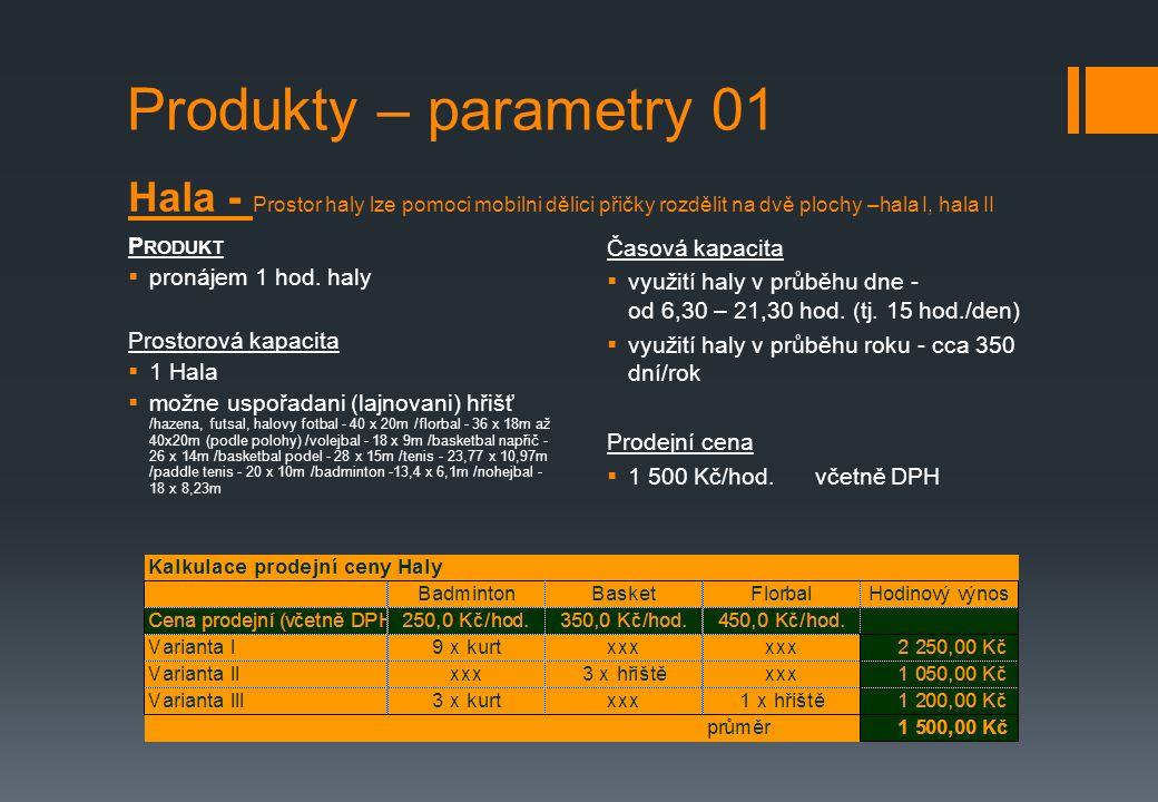 Hala - Prostor haly lze pomoci mobilni dělici přičky rozdělit na dvě plochy –hala I, hala II Produkty – parametry 01 P RODUKT  pronájem 1 hod.