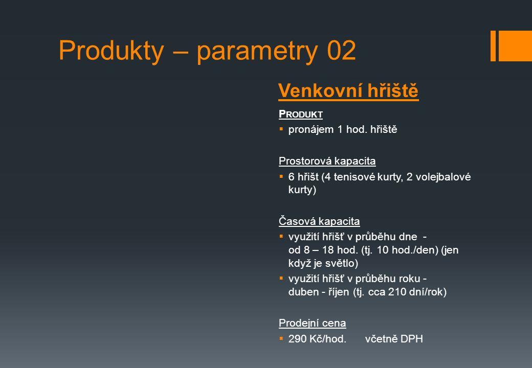 Venkovní hřiště Produkty – parametry 02 P RODUKT  pronájem 1 hod.
