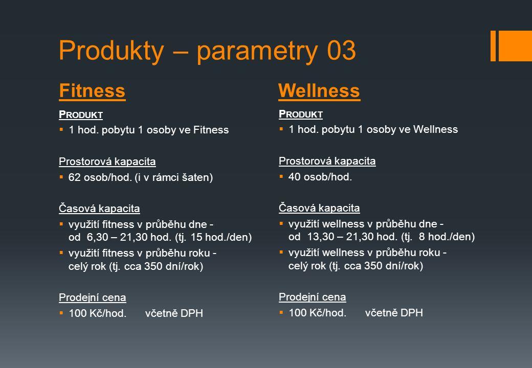 FitnessWellness Produkty – parametry 03 P RODUKT  1 hod.