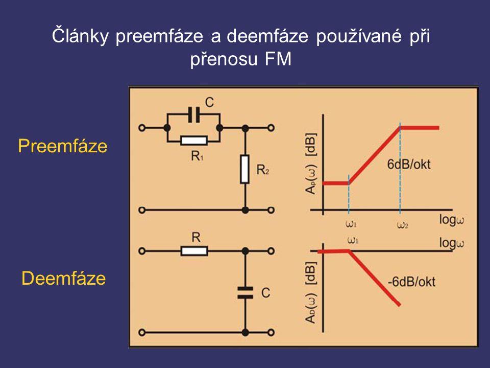 Články preemfáze a deemfáze používané při přenosu FM Preemfáze Deemfáze