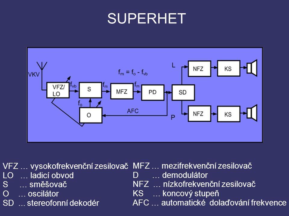 SUPERHET VFZ … vysokofrekvenční zesilovač LO … ladicí obvod S … směšovač O … oscilátor SD...