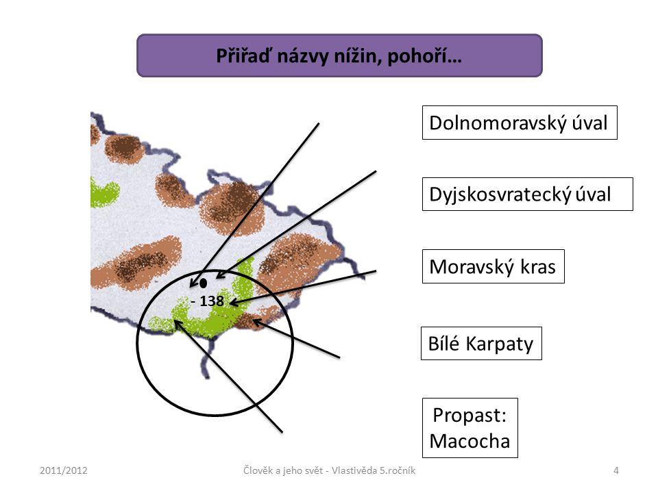 Morava Dyje Svratka Černé moře Přiřaď názvy řek, červeně vyznač evropské rozvodí a řekni, do kterého evropského moře odtéká vodstvo z této oblasti… Svitava 2011/2012Člověk a jeho svět - Vlastivěda 5.ročník5