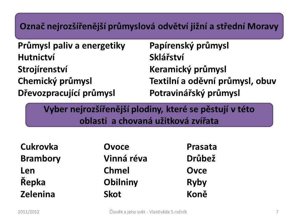 Str. 4 Str.5 Str. 6 Str. 7 2011/2012Člověk a jeho svět - Vlastivěda 5.ročník8