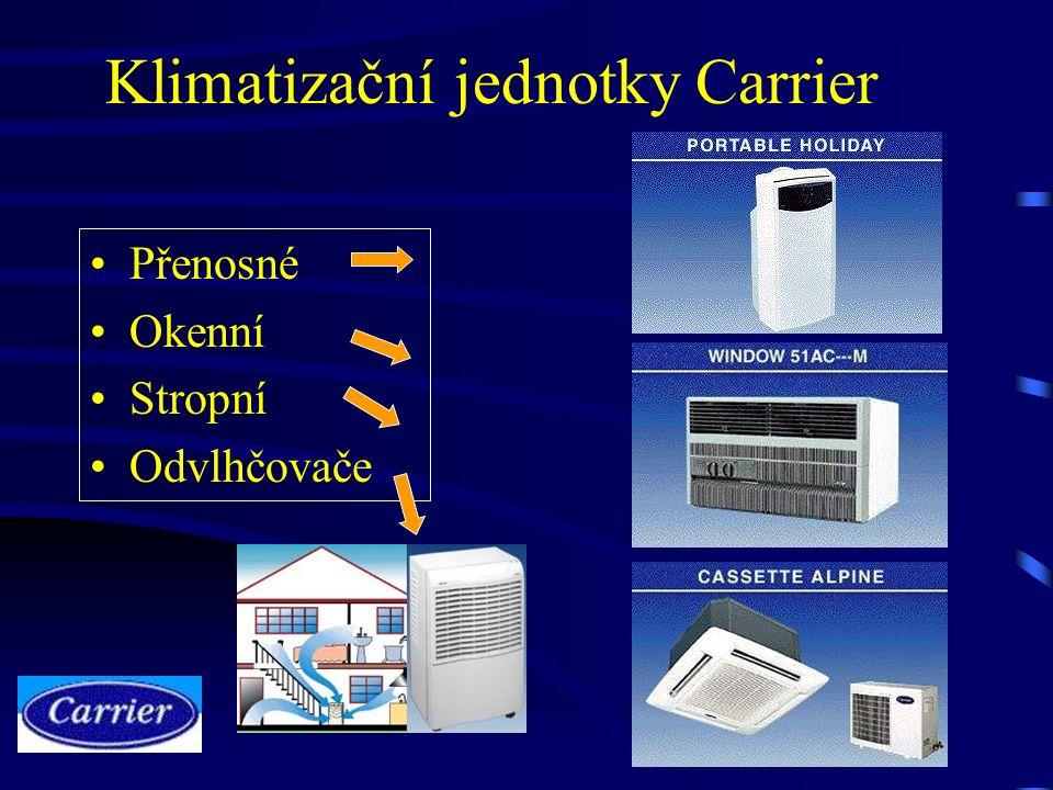 Přenosné Okenní Stropní Odvlhčovače Klimatizační jednotky Carrier