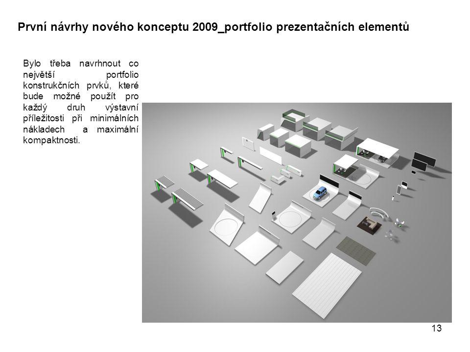 Bylo třeba navrhnout co největší portfolio konstrukčních prvků, které bude možné použít pro každý druh výstavní příležitosti při minimálních nákladech a maximální kompaktnosti.