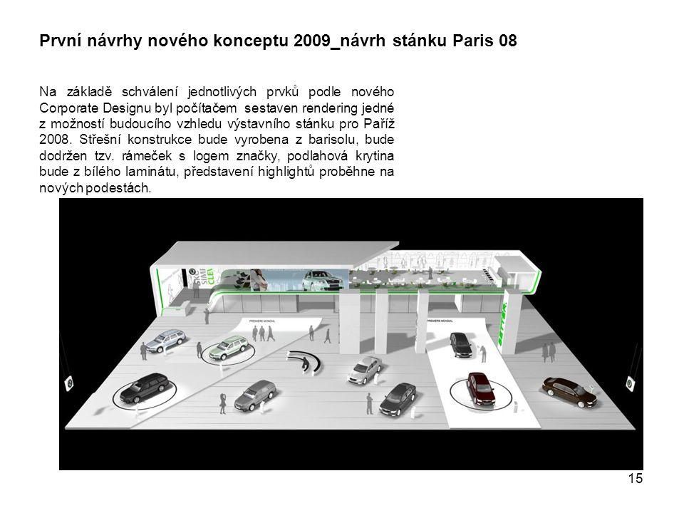 Na základě schválení jednotlivých prvků podle nového Corporate Designu byl počítačem sestaven rendering jedné z možností budoucího vzhledu výstavního stánku pro Paříž 2008.