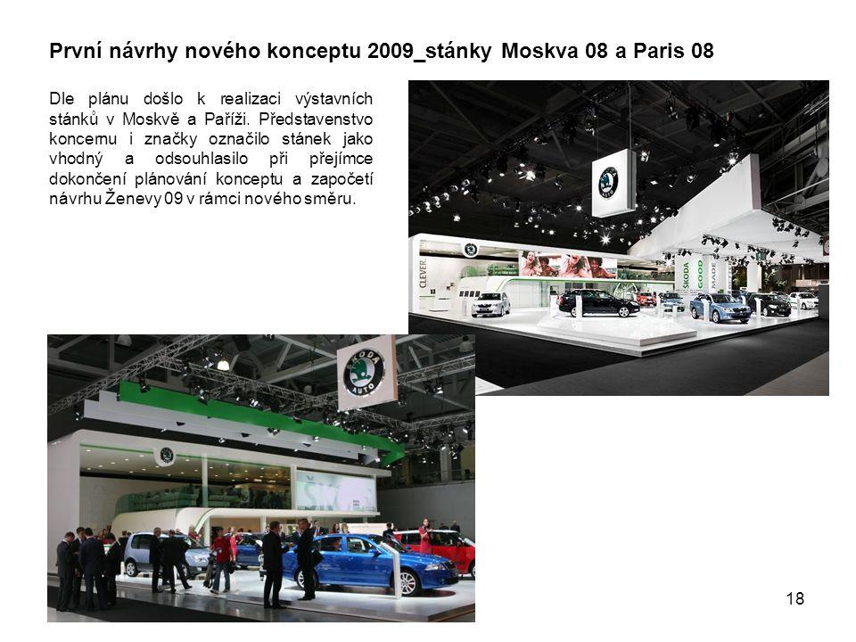 18 První návrhy nového konceptu 2009_stánky Moskva 08 a Paris 08 Dle plánu došlo k realizaci výstavních stánků v Moskvě a Paříži.