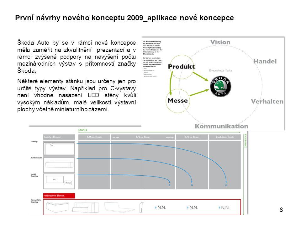 První návrhy nového konceptu 2009_aplikace nové koncepce 8 Škoda Auto by se v rámci nové koncepce měla zaměřit na zkvalitnění prezentací a v rámci zvýšené podpory na navýšení počtu mezinárodních výstav s přítomností značky Škoda.