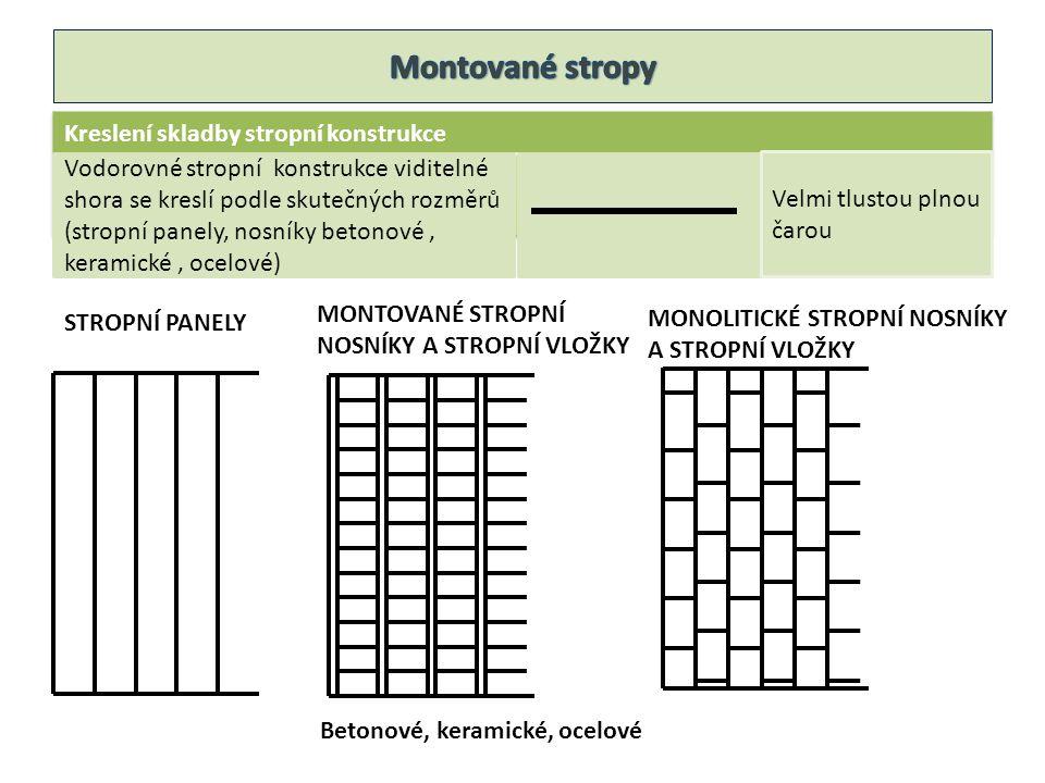 Vodorovné stropní konstrukce viditelné shora se kreslí podle skutečných rozměrů (stropní panely, nosníky betonové, keramické, ocelové) Velmi tlustou plnou čarou STROPNÍ PANELY MONTOVANÉ STROPNÍ NOSNÍKY A STROPNÍ VLOŽKY Betonové, keramické, ocelové MONOLITICKÉ STROPNÍ NOSNÍKY A STROPNÍ VLOŽKY