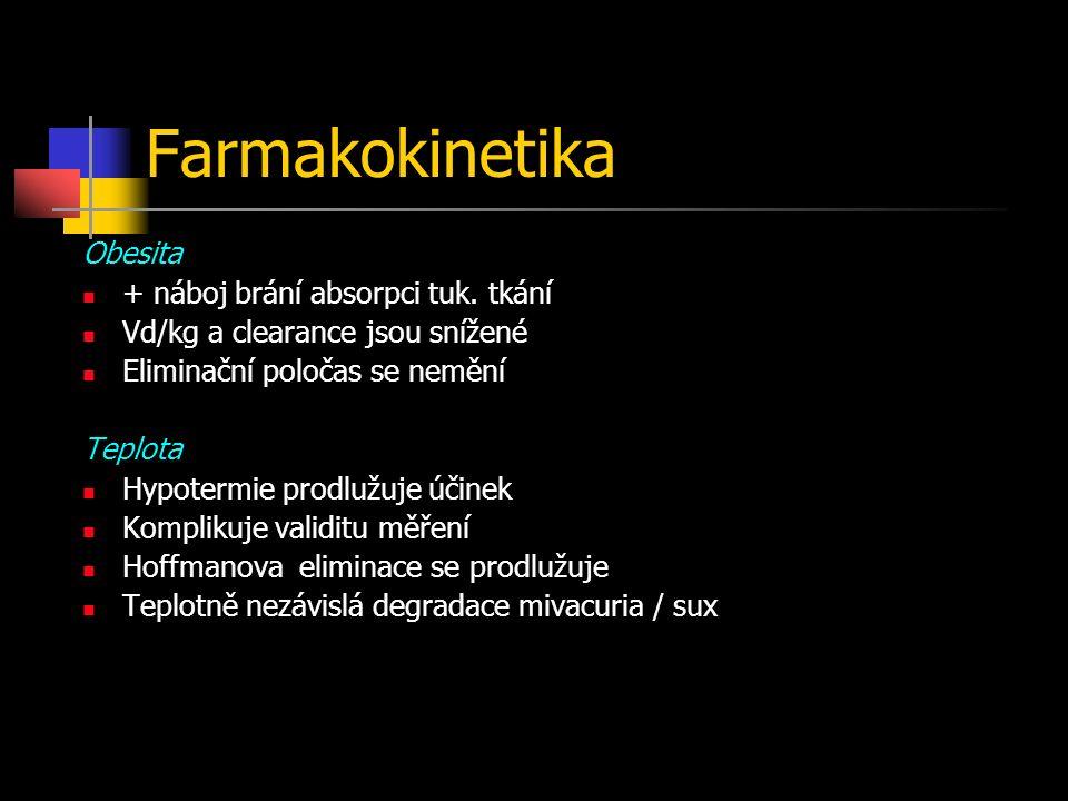 Farmakokinetika Obesita + náboj brání absorpci tuk.