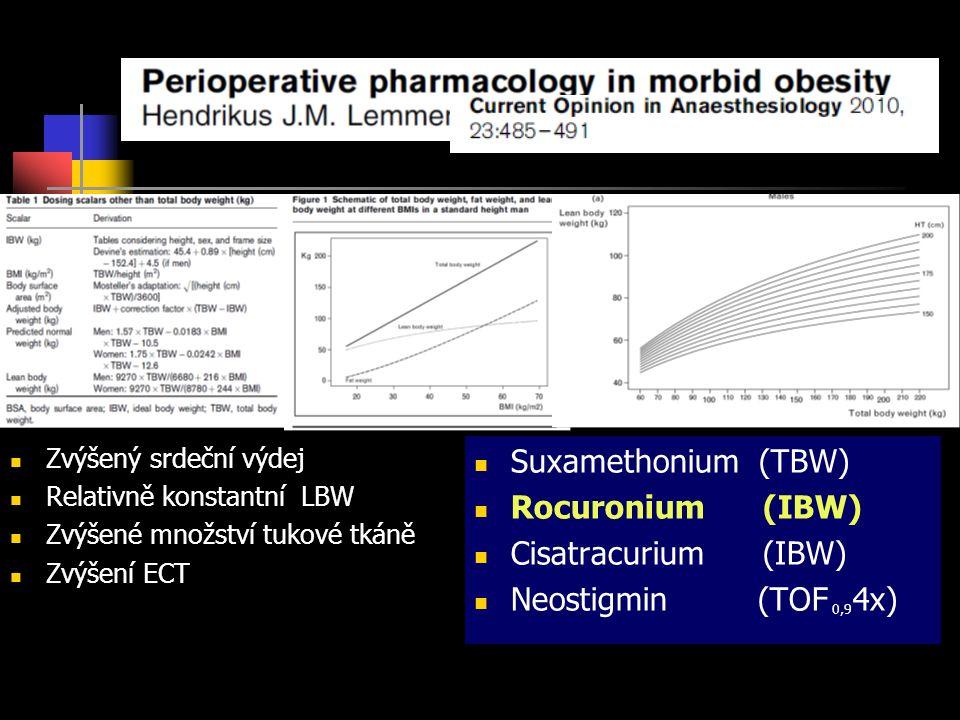 Zvýšený srdeční výdej Relativně konstantní LBW Zvýšené množství tukové tkáně Zvýšení ECT Suxamethonium (TBW) Rocuronium (IBW) Cisatracurium (IBW) Neostigmin (TOF 0,9 4x)