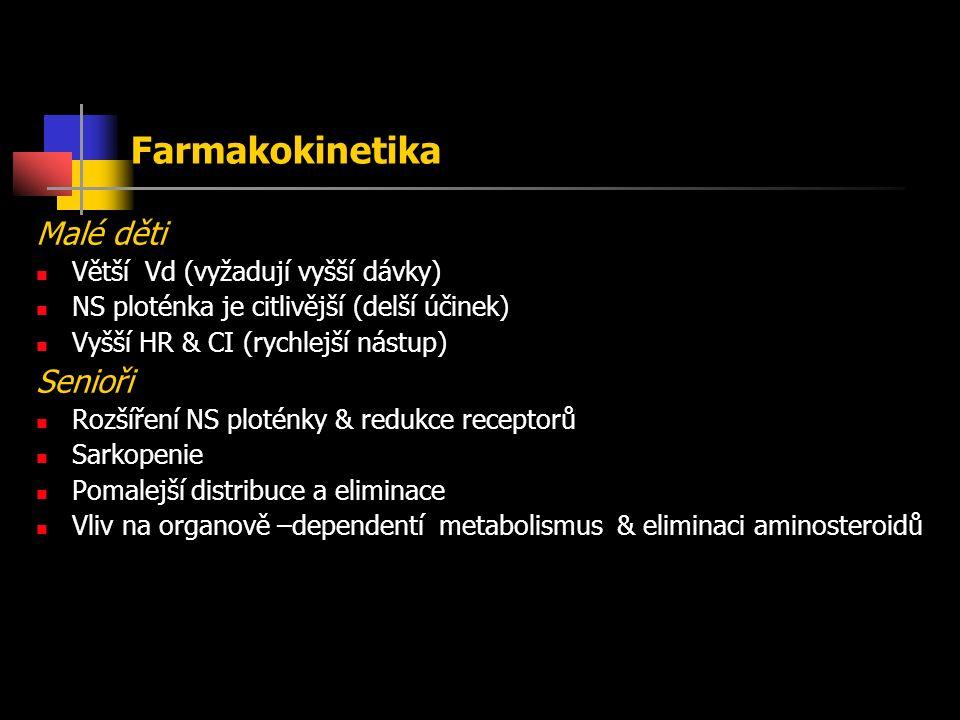 Farmakokinetika Malé děti Větší Vd (vyžadují vyšší dávky) NS ploténka je citlivější (delší účinek) Vyšší HR & CI (rychlejší nástup) Senioři Rozšíření NS ploténky & redukce receptorů Sarkopenie Pomalejší distribuce a eliminace Vliv na organově –dependentí metabolismus & eliminaci aminosteroidů