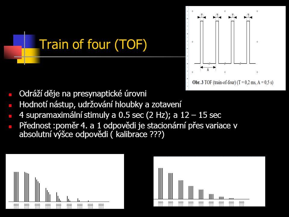Train of four (TOF) Odráží děje na presynaptické úrovni Hodnotí nástup, udržování hloubky a zotavení 4 supramaximální stimuly a 0.5 sec (2 Hz); a 12 – 15 sec Přednost :poměr 4.