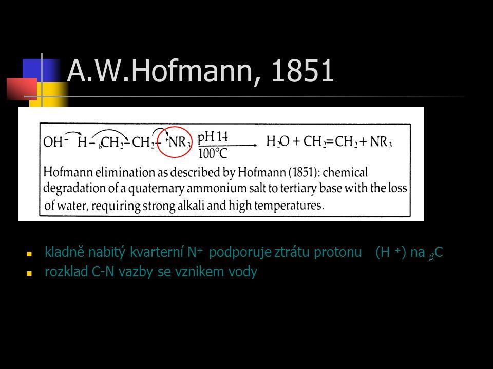 A.W.Hofmann, 1851 kladně nabitý kvarterní N + podporuje ztrátu protonu (H + ) na  C rozklad C-N vazby se vznikem vody
