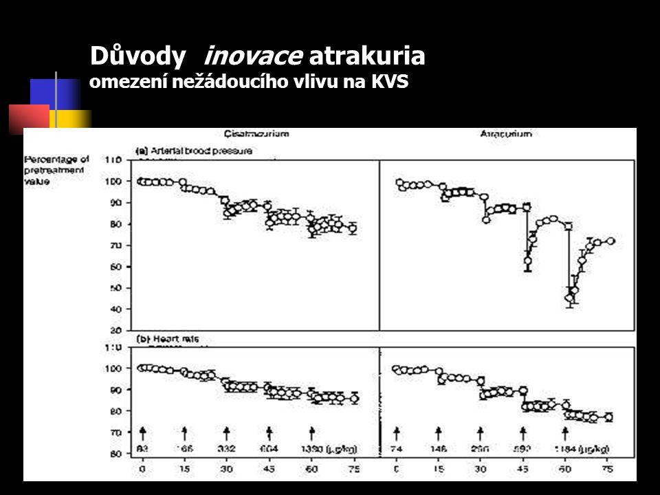 Důvody inovace atrakuria omezení nežádoucího vlivu na KVS