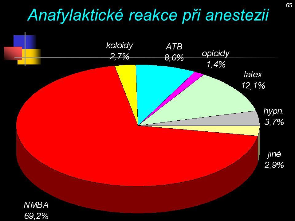 65 Anafylaktické reakce při anestezii