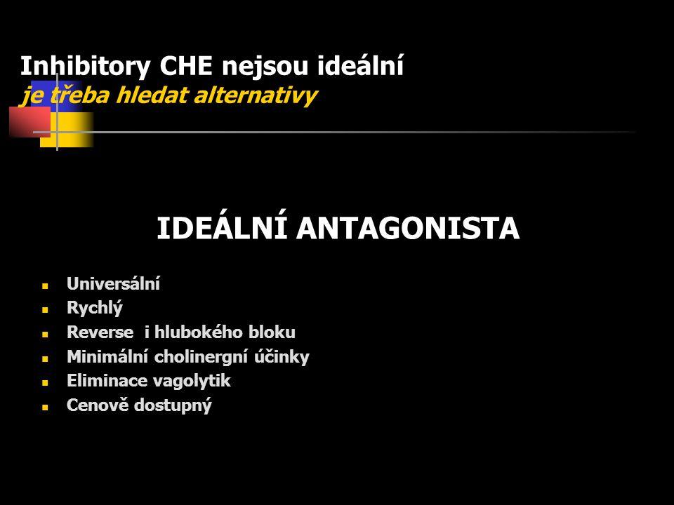 Inhibitory CHE nejsou ideální je třeba hledat alternativy IDEÁLNÍ ANTAGONISTA Universální Rychlý Reverse i hlubokého bloku Minimální cholinergní účinky Eliminace vagolytik Cenově dostupný