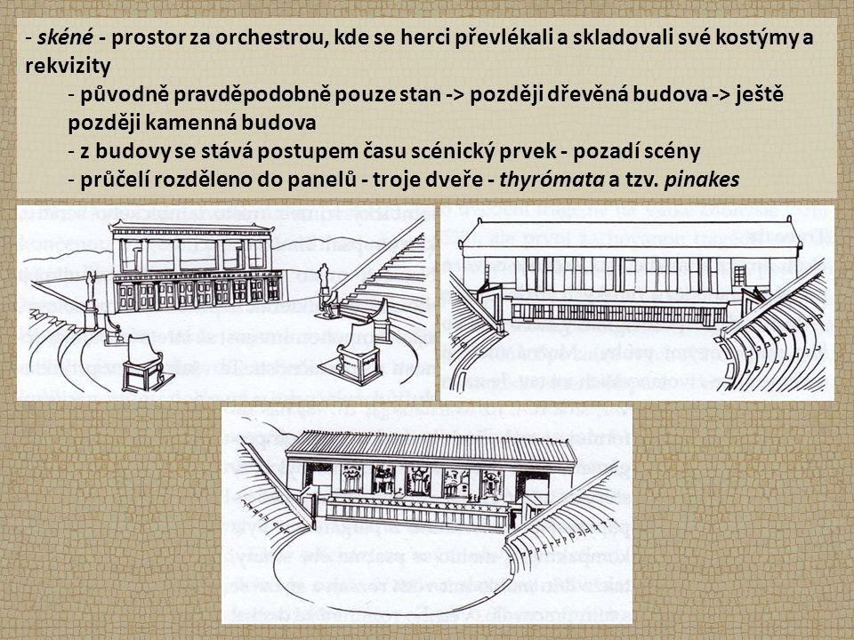 - skéné - prostor za orchestrou, kde se herci převlékali a skladovali své kostýmy a rekvizity - původně pravděpodobně pouze stan -> později dřevěná bu