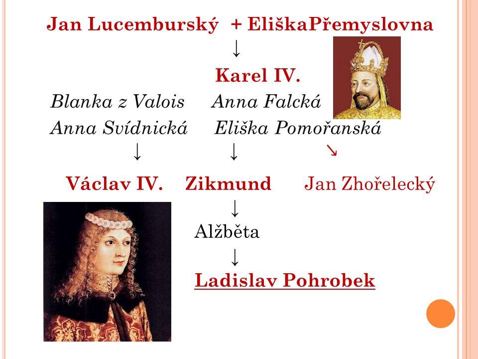 Jan Lucemburský + EliškaPřemyslovna ↓ Karel IV. Blanka z Valois Anna Falcká Anna Svídnická Eliška Pomořanská ↓ ↓ ↘ Václav IV. Zikmund Jan Zhořelecký ↓