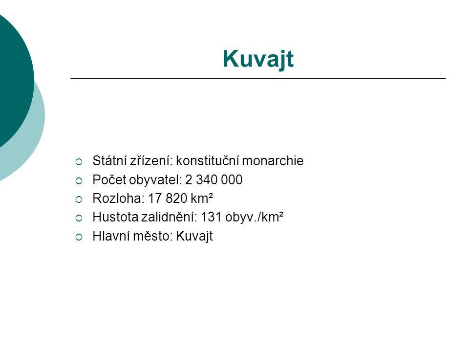 Kuvajt  Státní zřízení: konstituční monarchie  Počet obyvatel: 2 340 000  Rozloha: 17 820 km²  Hustota zalidnění: 131 obyv./km²  Hlavní město: Kuvajt