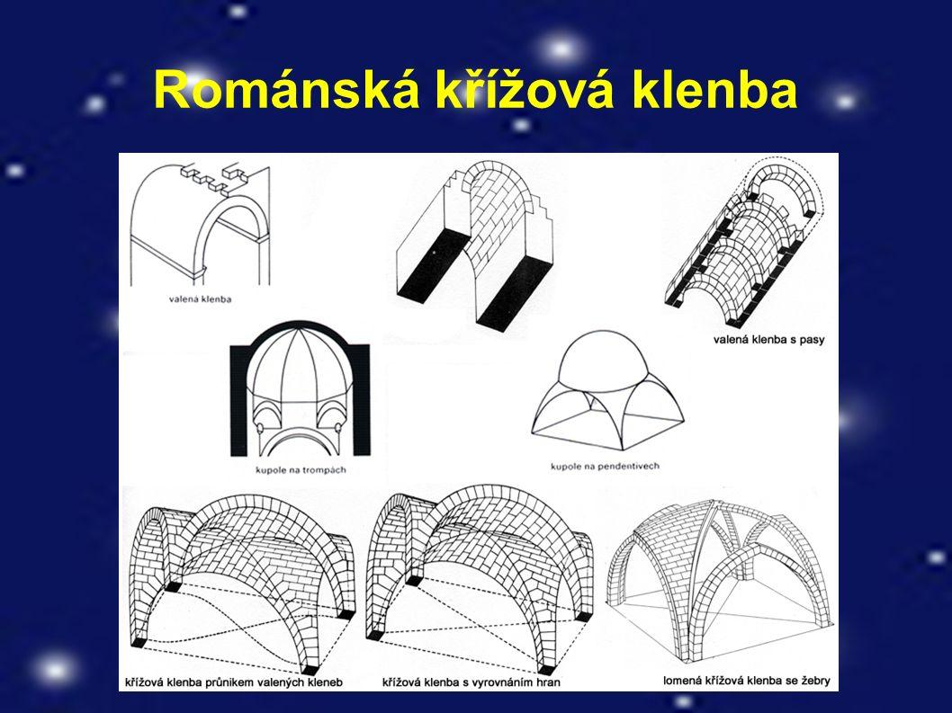 Typy staveb: ● rotunda na Starém Městě pražském ● kostel sv. Jakuba v Brně