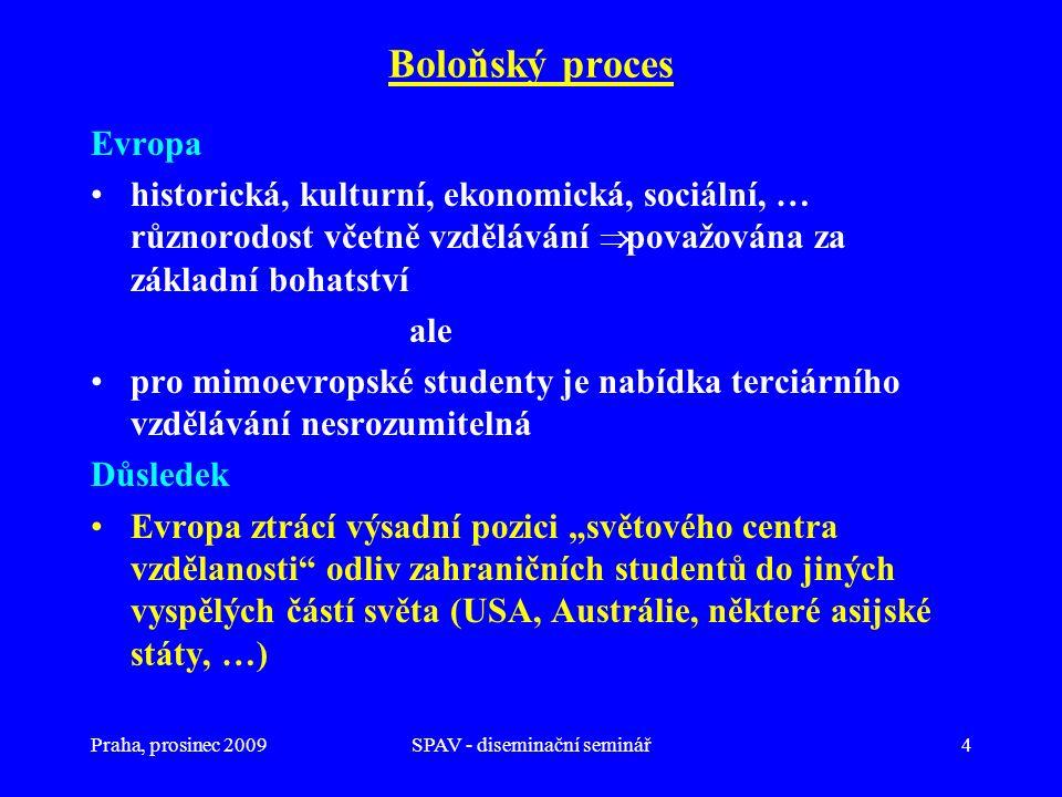 """Praha, prosinec 2009SPAV - diseminační seminář5 Boloňský proces Sorbonnská deklarace (1997): """"… Evropa není pouze Evropou EURA, bank a ekonomiky: musí být i Evropou znalostí. """"Otevřenost vysokoškolského studia v Evropě s sebou nese řadu pozitivních aspektů; samozřejmě respektuje naši odlišnost, ale na druhé straně nás stále nutí odstraňovat překážky a vytvářet rámec pro výuku a učení, který posílí mobilitu a stále těsnější spolupráci.  harmonizace v maximální možné míře ale při zachování různorodosti kulturních a historických tradic"""