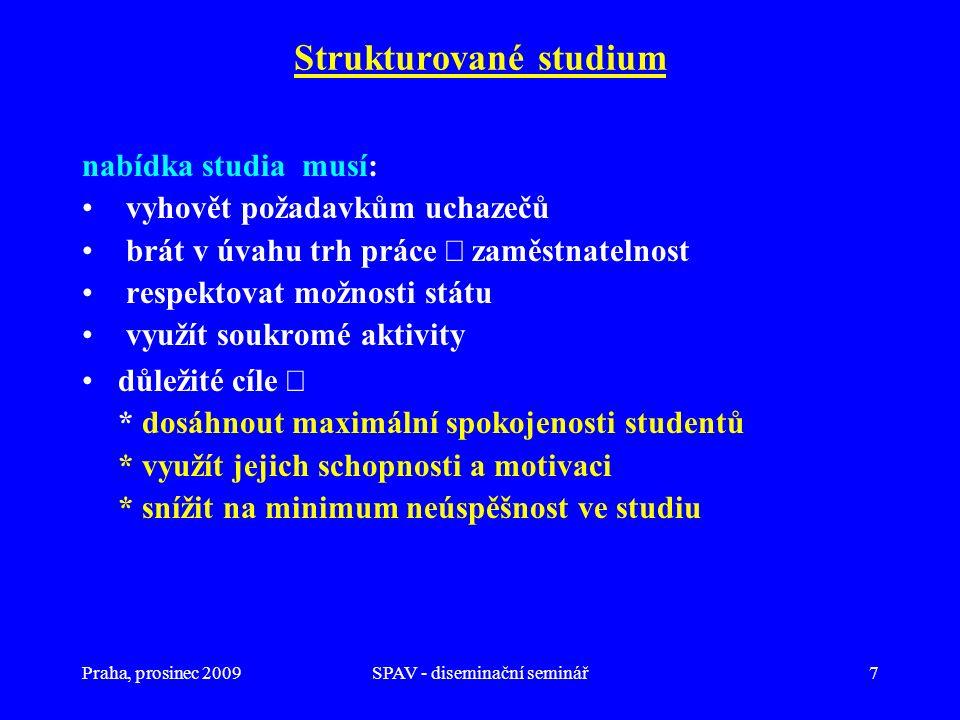 Praha, prosinec 2009SPAV - diseminační seminář7 Strukturované studium nabídka studia musí: vyhovět požadavkům uchazečů brát v úvahu trh práce  zaměs