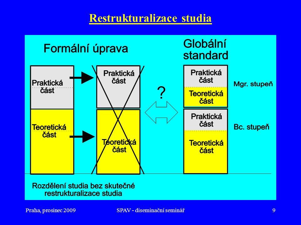 Praha, prosinec 2009SPAV - diseminační seminář9 Restrukturalizace studia