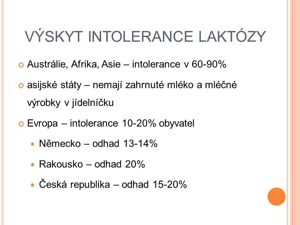 VÝSKYT INTOLERANCE LAKTÓZY Austrálie, Afrika, Asie – intolerance v 60-90% asijské státy – nemají zahrnuté mléko a mléčné výrobky v jídelníčku Evropa – intolerance 10-20% obyvatel Německo – odhad 13-14% Rakousko – odhad 20% Česká republika – odhad 15-20%