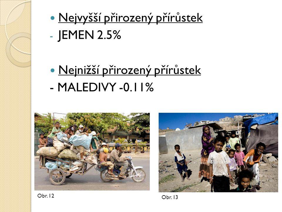 Nejvyšší přirozený přírůstek - JEMEN 2.5% Nejnižší přirozený přírůstek - MALEDIVY -0.11% Obr.