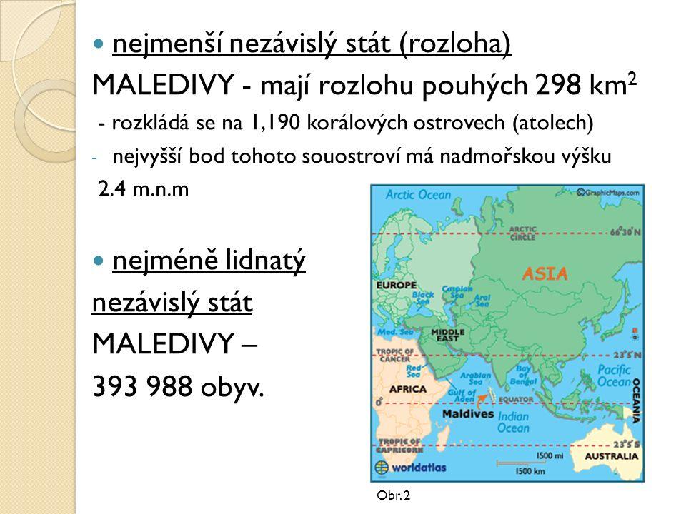 nejmenší nezávislý stát (rozloha) MALEDIVY - mají rozlohu pouhých 298 km 2 - rozkládá se na 1,190 korálových ostrovech (atolech) - nejvyšší bod tohoto souostroví má nadmořskou výšku 2.4 m.n.m nejméně lidnatý nezávislý stát MALEDIVY – 393 988 obyv.