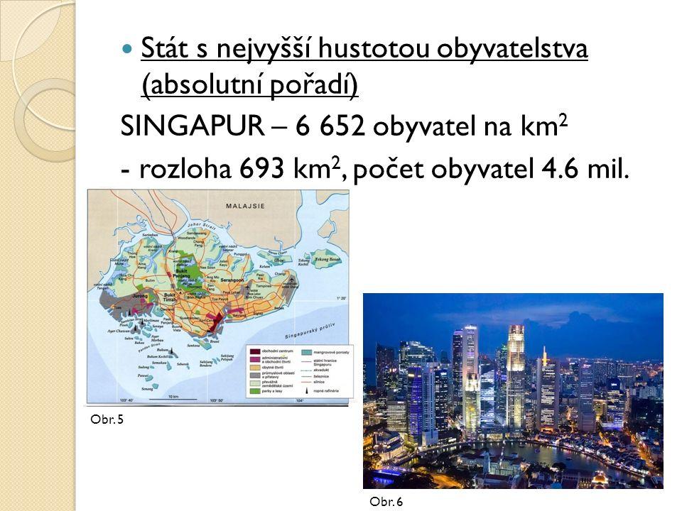 Stát s nejvyšší hustotou obyvatelstva (absolutní pořadí) SINGAPUR – 6 652 obyvatel na km 2 - rozloha 693 km 2, počet obyvatel 4.6 mil.
