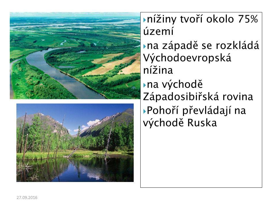 27.09.2016  nížiny tvoří okolo 75% území  na západě se rozkládá Východoevropská nížina  na východě Západosibiřská rovina  Pohoří převládají na východě Ruska