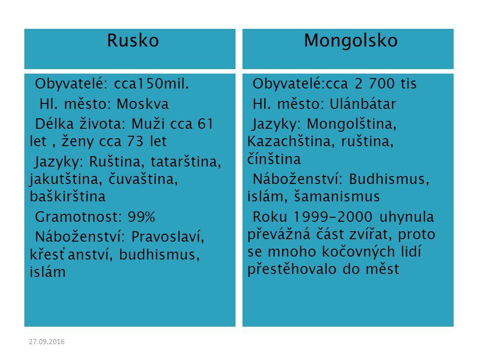 27.09.2016  Rusko  Mongolsko  Obyvatelé: cca150mil.