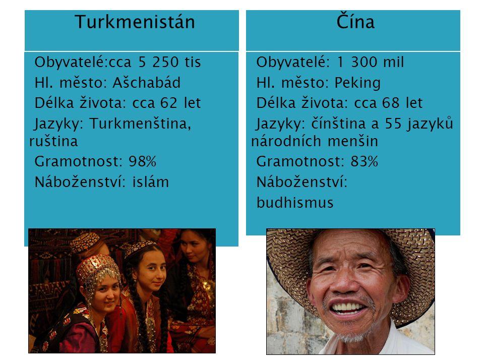 27.09.2016  Turkmenistán  Čína  Obyvatelé:cca 5 250 tis  Hl.