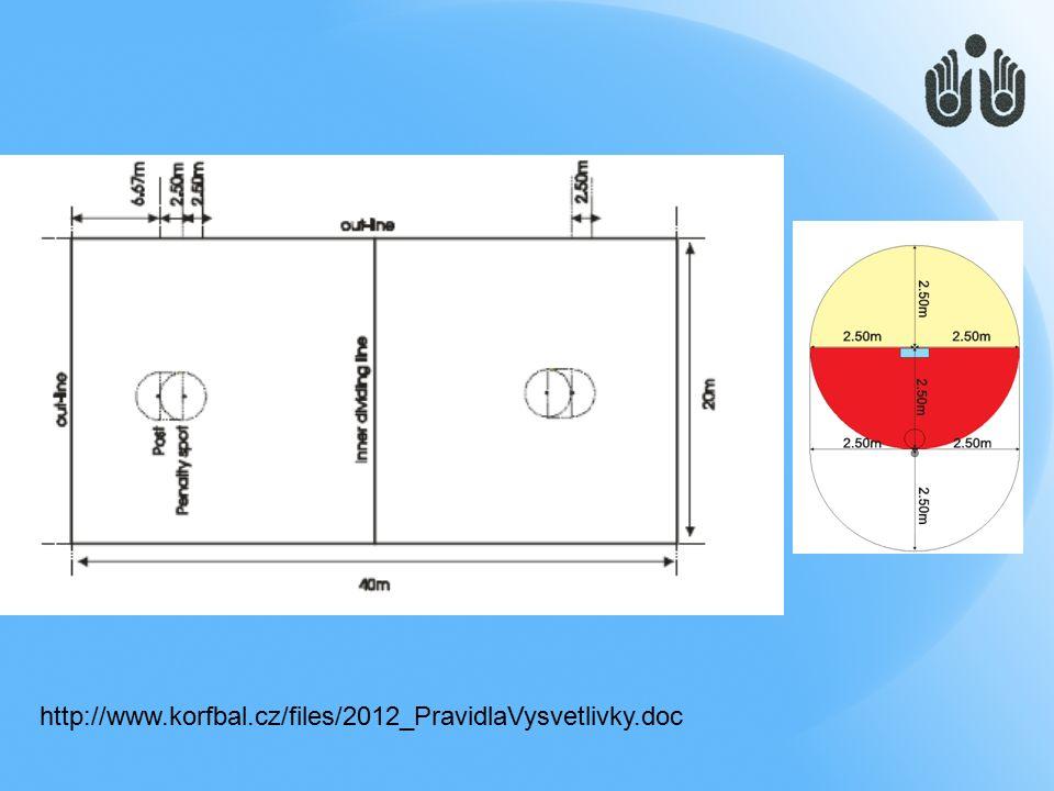 http://www.korfbal.cz/files/2012_PravidlaVysvetlivky.doc