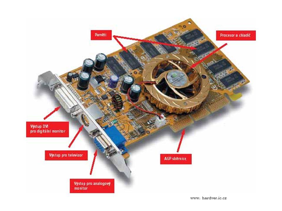 Funkce grafické karty Grafická karta vykonává grafické výpočty a vytváří údaje srozumitelné zobrazovacímu zařízení (monitor, TV a další).