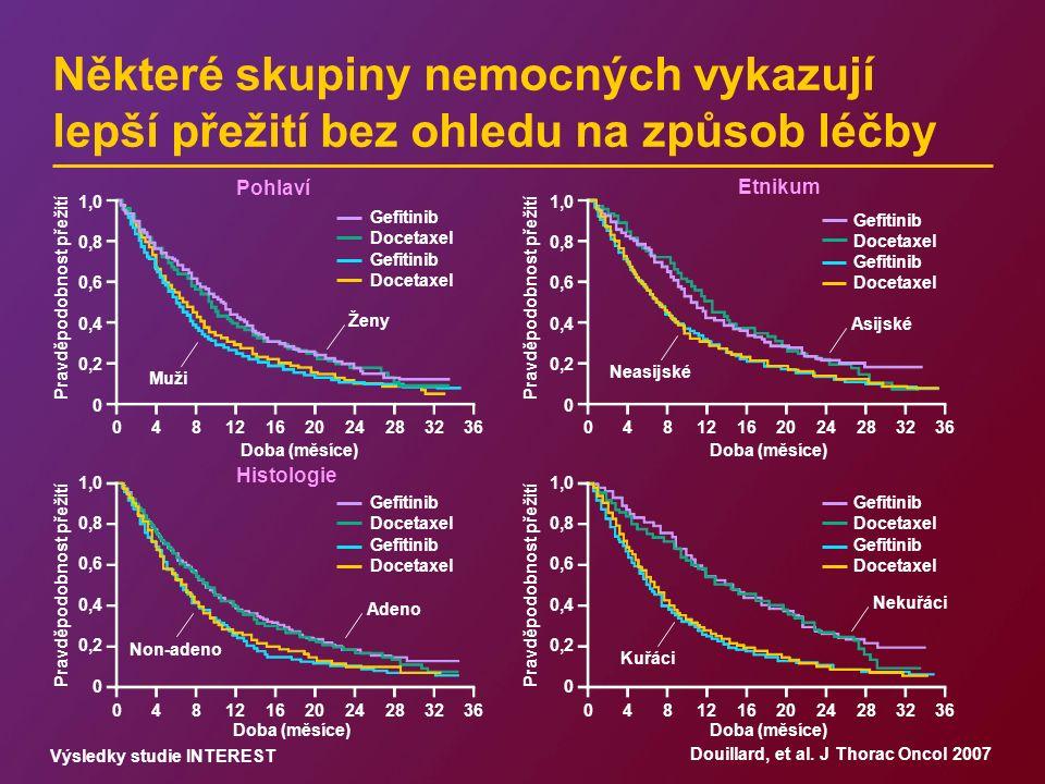 Některé skupiny nemocných vykazují lepší přežití bez ohledu na způsob léčby Douillard, et al.