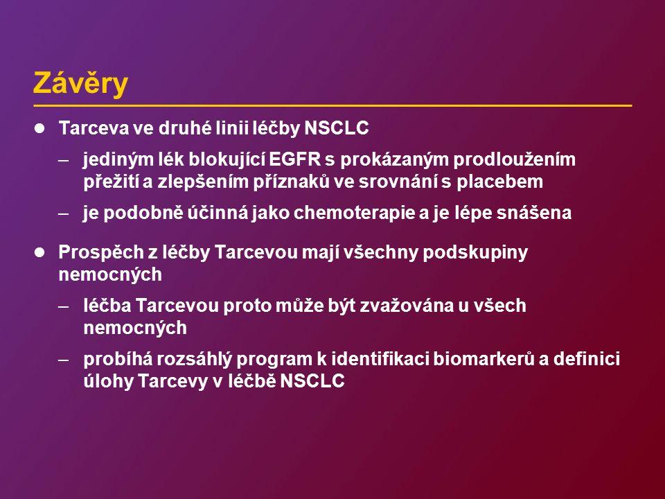 Závěry Tarceva ve druhé linii léčby NSCLC –jediným lék blokující EGFR s prokázaným prodloužením přežití a zlepšením příznaků ve srovnání s placebem –je podobně účinná jako chemoterapie a je lépe snášena Prospěch z léčby Tarcevou mají všechny podskupiny nemocných –léčba Tarcevou proto může být zvažována u všech nemocných –probíhá rozsáhlý program k identifikaci biomarkerů a definici úlohy Tarcevy v léčbě NSCLC