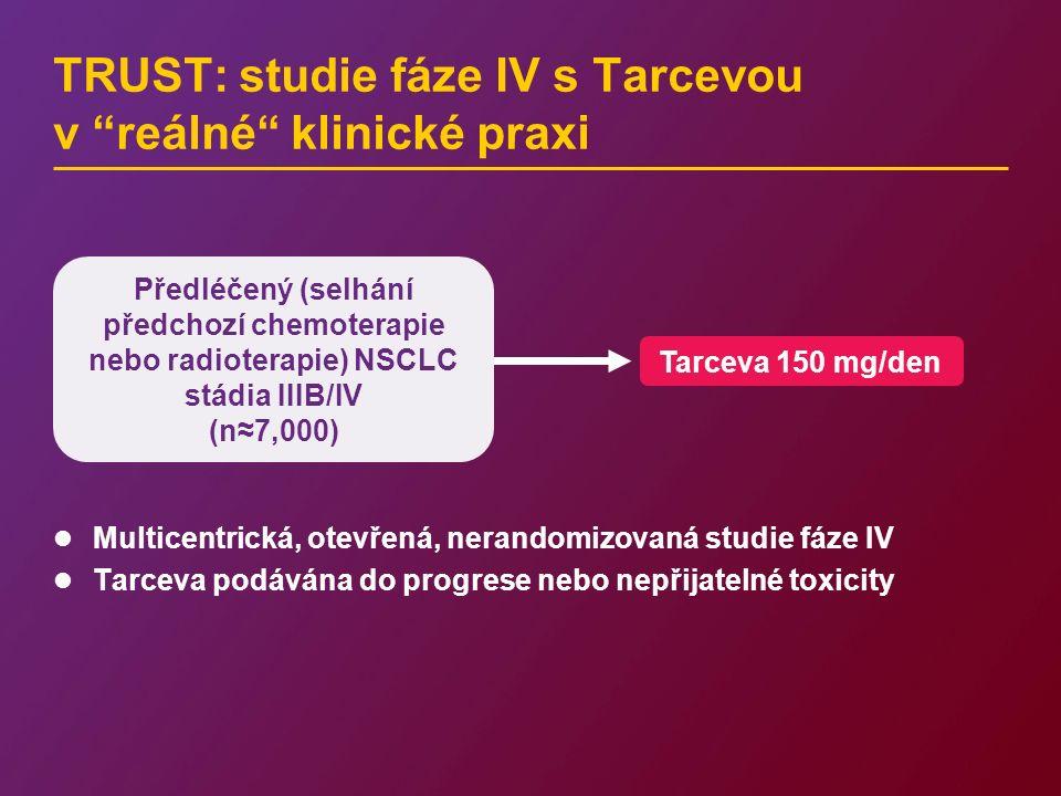 TRUST: studie fáze IV s Tarcevou v reálné klinické praxi Multicentrická, otevřená, nerandomizovaná studie fáze IV Tarceva podávána do progrese nebo nepřijatelné toxicity Předléčený (selhání předchozí chemoterapie nebo radioterapie) NSCLC stádia IIIB/IV (n≈7,000) Tarceva 150 mg/den