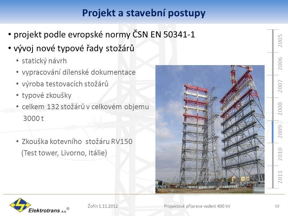 2005 2006 2007 2008 2009 2010 2011 Projekt a stavební postupy Žofín 1.11.2012Projektová příprava vedení 400 kV 10 projekt podle evropské normy ČSN EN